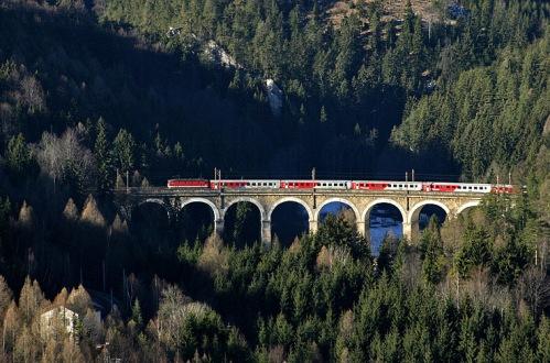 El Ferrocarril de Semmering
